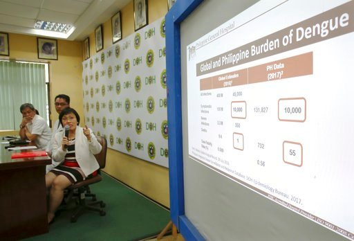 (AP Photo/Aaron Favila). Dr. Juliet Sio-Aguilar, right, of the Philippine General Hospital, explains her presentation during a press conference at the Department of Health office in Manila, Philippines on Friday, Feb. 2, 2018. Philippine health officia...
