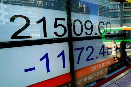 (AP Photo/Shizuo Kambayashi). People are reflected on an electronic stock indicator of a securities firm in Tokyo, Tuesday, Feb. 6, 2018. Shares tumbled in Asia on Tuesday after a wild day for U.S. markets that resulted in the biggest drop in the Dow J...