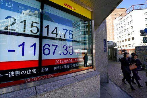 (AP Photo/Shizuo Kambayashi). People walk past an electronic stock indicator of the Nikkei 225 of a securities firm in Tokyo, Tuesday, Feb. 6, 2018. Shares tumbled in Asia on Tuesday after a wild day for U.S. markets that resulted in the biggest drop i...
