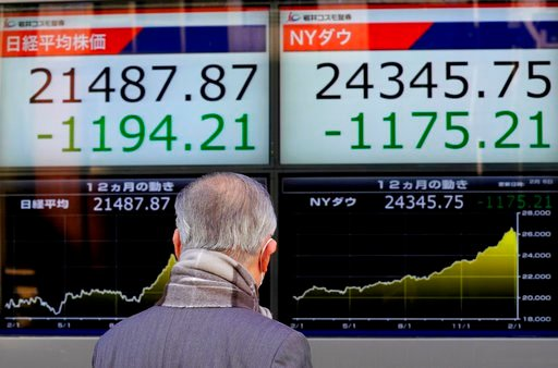 (AP Photo/Shizuo Kambayashi). A man looks at an electronic stock indicator of a securities firm in Tokyo, Tuesday, Feb. 6, 2018. Shares tumbled in Asia on Tuesday after a wild day for U.S. markets that resulted in the biggest drop in the Dow Jones indu...