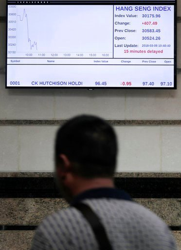 (AP Photo/Vincent Yu). A man walks past an electronic board showing Hong Kong share index outside a local bank in Hong Kong, Monday, March 5, 2018. Asian shares fell in early trading Monday as investors evaluated the uncertain results of Italian electi...