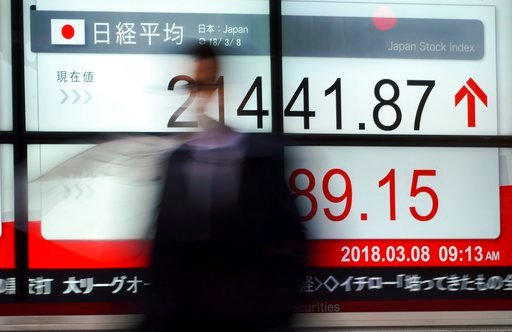 (AP Photo/Eugene Hoshiko). A man walks past an electronic stock board showing Japan's Nikkei 225 index at a securities firm in Tokyo Thursday, March 8, 2018. Share prices rose in Asia on Thursday after China reported its exports surged nearly 45 percen...