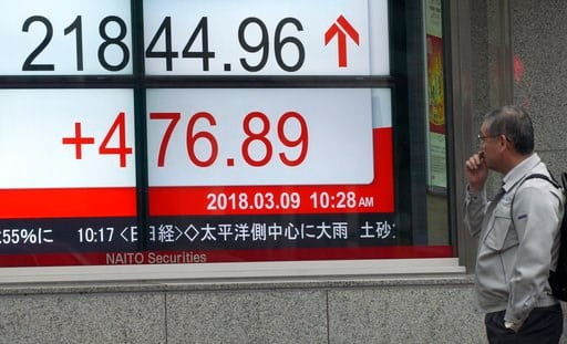 (AP Photo/Eugene Hoshiko). A man looks at an electronic stock board showing Japan's Nikkei 225 index at a securities firm in Tokyo Friday, March 9, 2018. Asian shares were mostly higher Friday on relief that President Donald Trump's tariffs on U.S. ste...