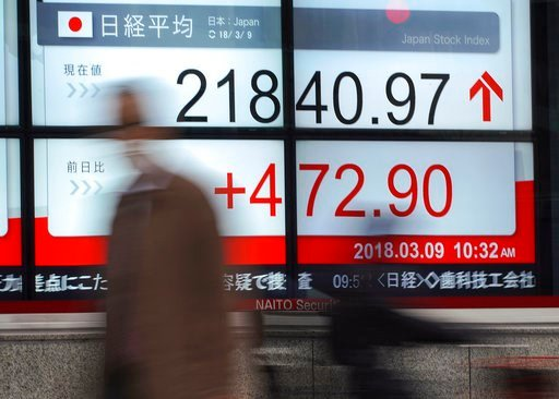 (AP Photo/Eugene Hoshiko). People walk past an electronic stock board showing Japan's Nikkei 225 index at a securities firm in Tokyo Friday, March 9, 2018. Asian shares were mostly higher Friday on relief that President Donald Trump's tariffs on U.S. s...