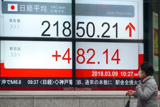 (AP Photo/Eugene Hoshiko). A woman looks at an electronic stock board showing Japan's Nikkei 225 index at a securities firm in Tokyo Friday, March 9, 2018. Asian shares were mostly higher Friday on relief that President Donald Trump's tariffs on U.S. s...