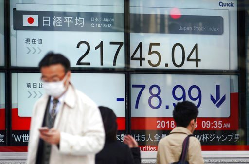 (AP Photo/Eugene Hoshiko). People walk past at an electronic stock board showing Japan's Nikkei 225 index at a securities firm in Tokyo Tuesday, March 13, 2018. Shares were mixed in Asia on Tuesday following a lackluster day on Wall Street. Investors a...
