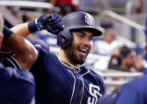 (AP Photo/Lynne Sladky). San Diego Padres' Eric Hosmer celebrates in the dugout after hitting a two-run home run during the sixth inning of a baseball game against the Miami Marlins, Sunday, June 10, 2018, in Miami.