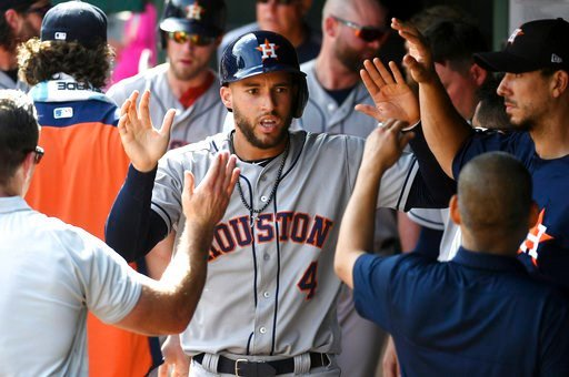 (AP Photo/Jeffrey McWhorter). Houston Astros' George Springer, left, is congratulated in the dugout after scoring the winning run on a balk by Texas Rangers relief pitcher Keone Kela during the ninth inning of a baseball game, Sunday, June 10, 2018, in...
