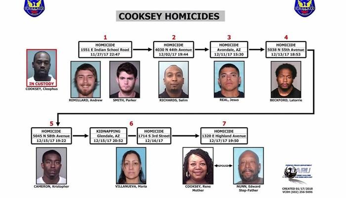 phoenix police serial killing suspect tied to 9 attacks tuscon